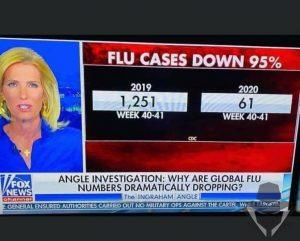 Gripo susirgimų skaičiai krito 95%